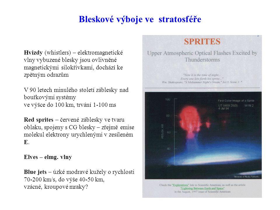 Bleskové výboje ve stratosféře