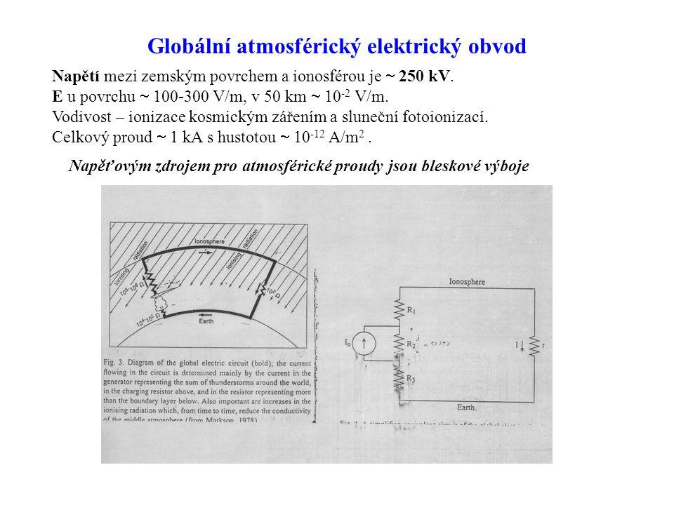 Globální atmosférický elektrický obvod