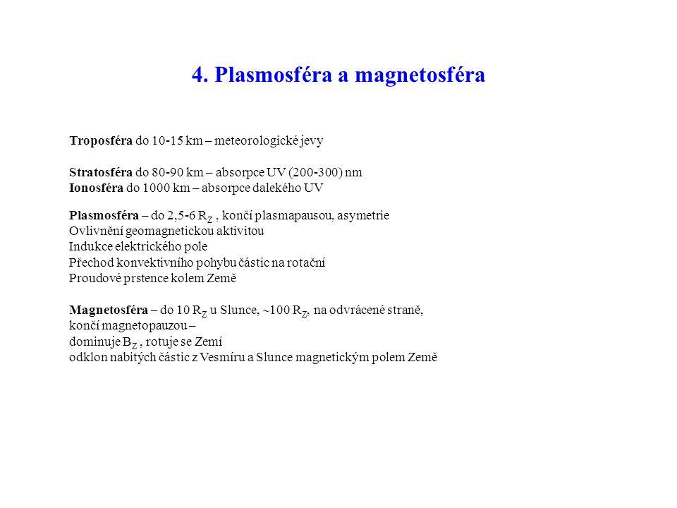 4. Plasmosféra a magnetosféra