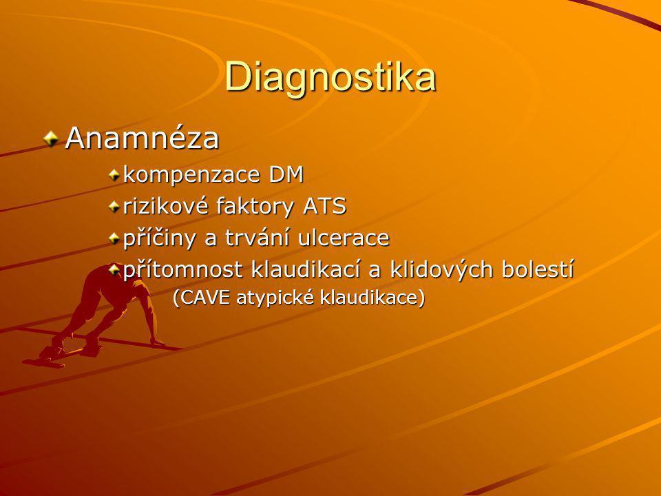 Diagnostika Anamnéza kompenzace DM rizikové faktory ATS