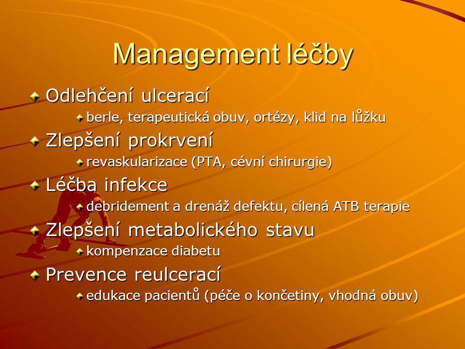 Management léčby Odlehčení ulcerací Zlepšení prokrvení Léčba infekce