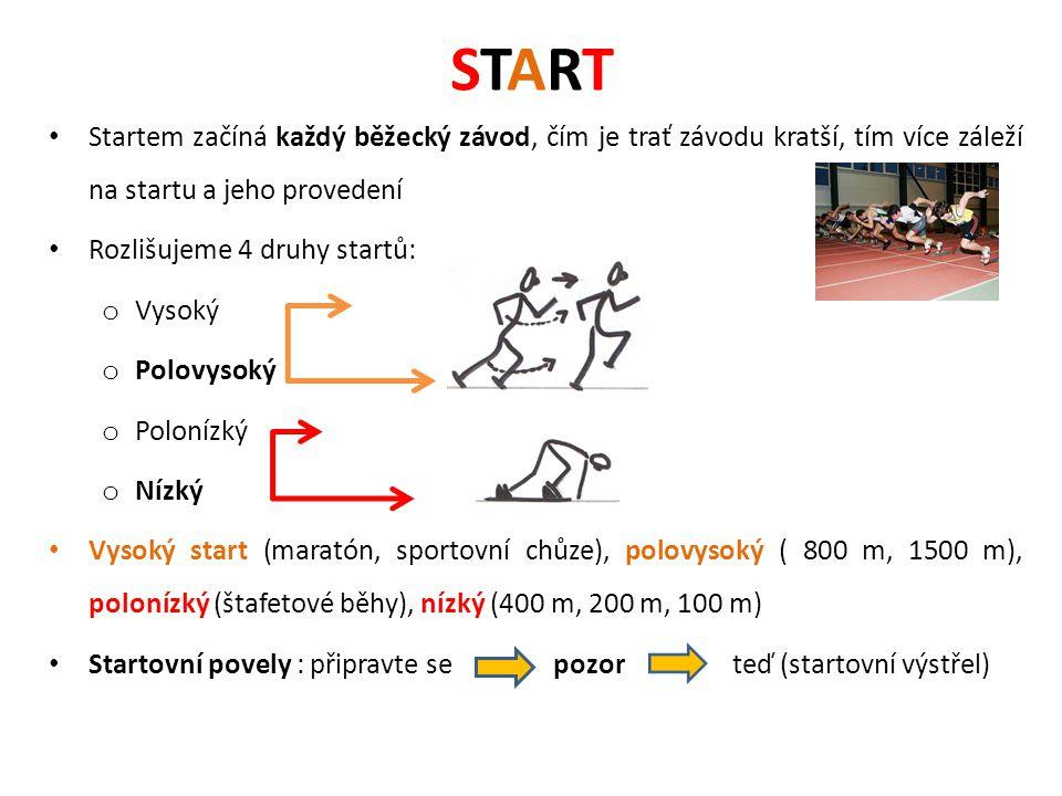 START Startem začíná každý běžecký závod, čím je trať závodu kratší, tím více záleží na startu a jeho provedení.