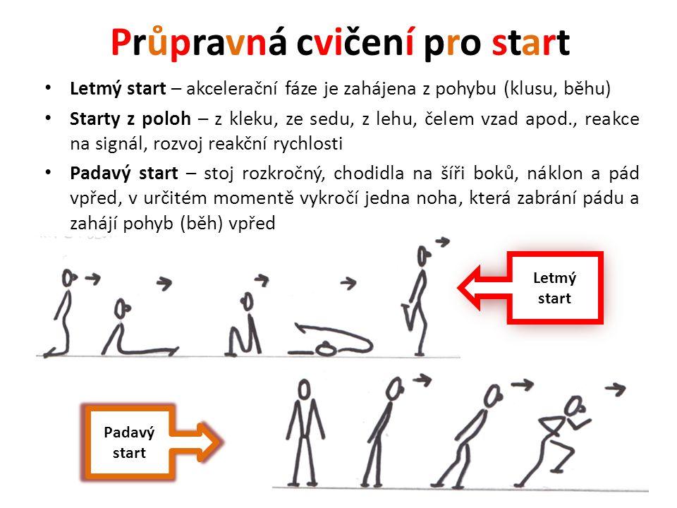 Průpravná cvičení pro start