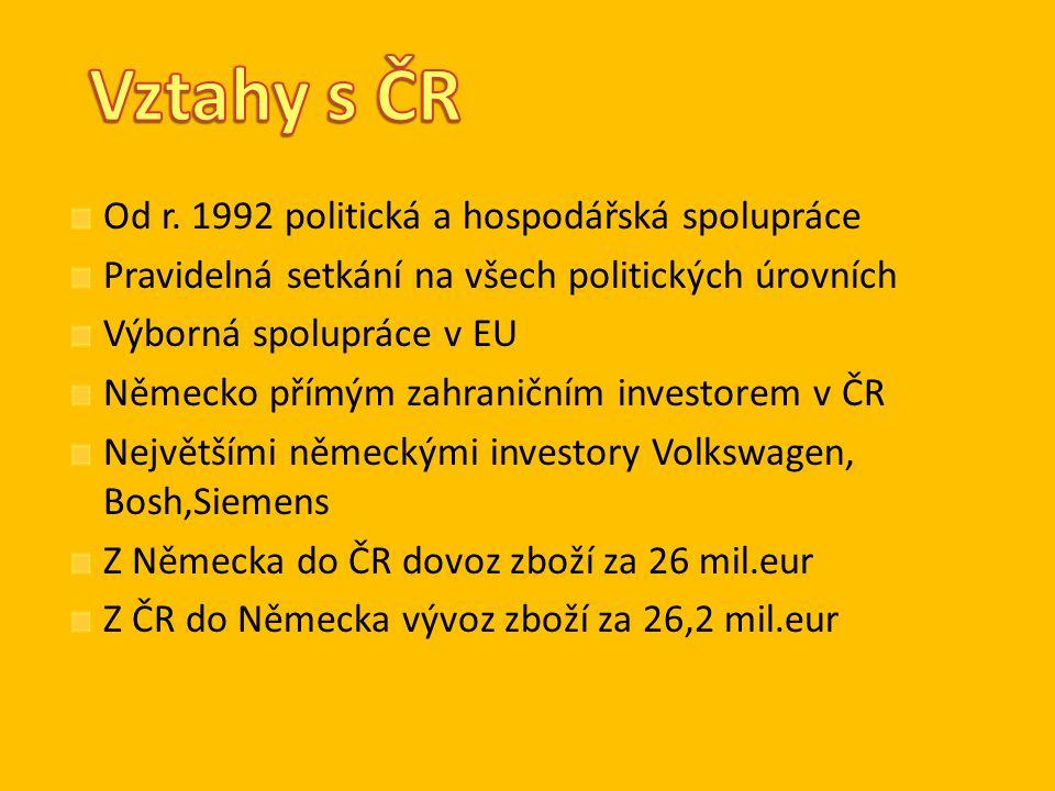 Vztahy s ČR Od r. 1992 politická a hospodářská spolupráce