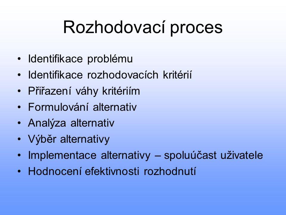 Rozhodovací proces Identifikace problému