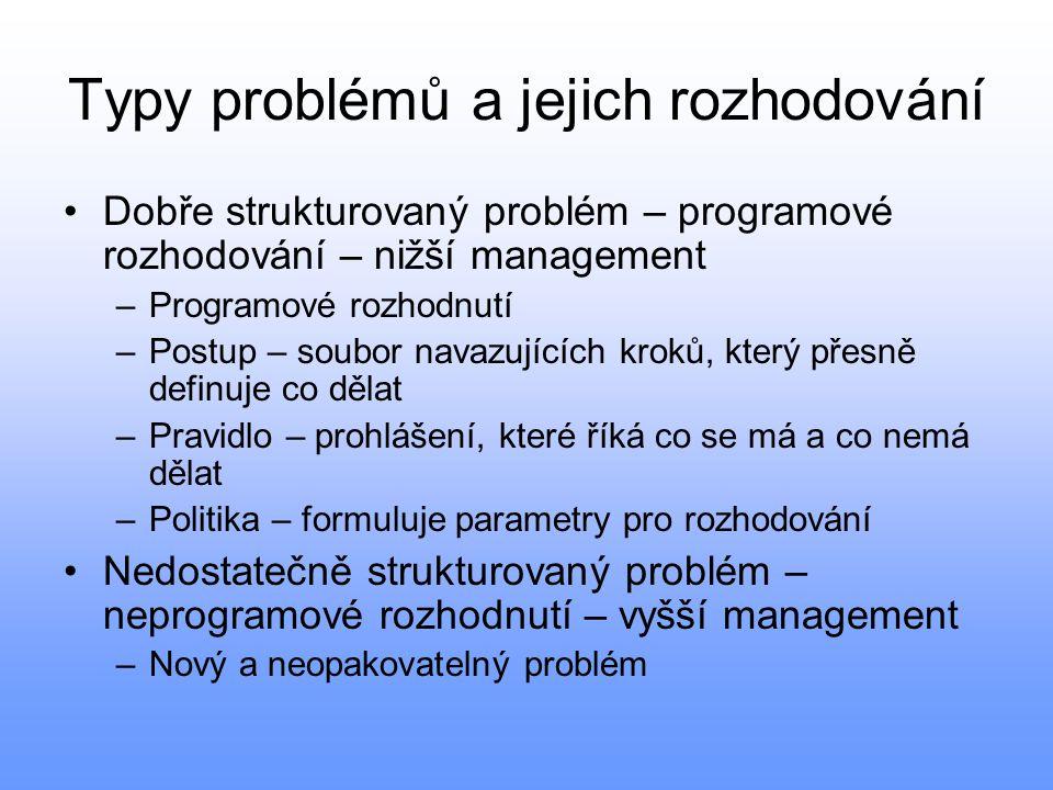 Typy problémů a jejich rozhodování