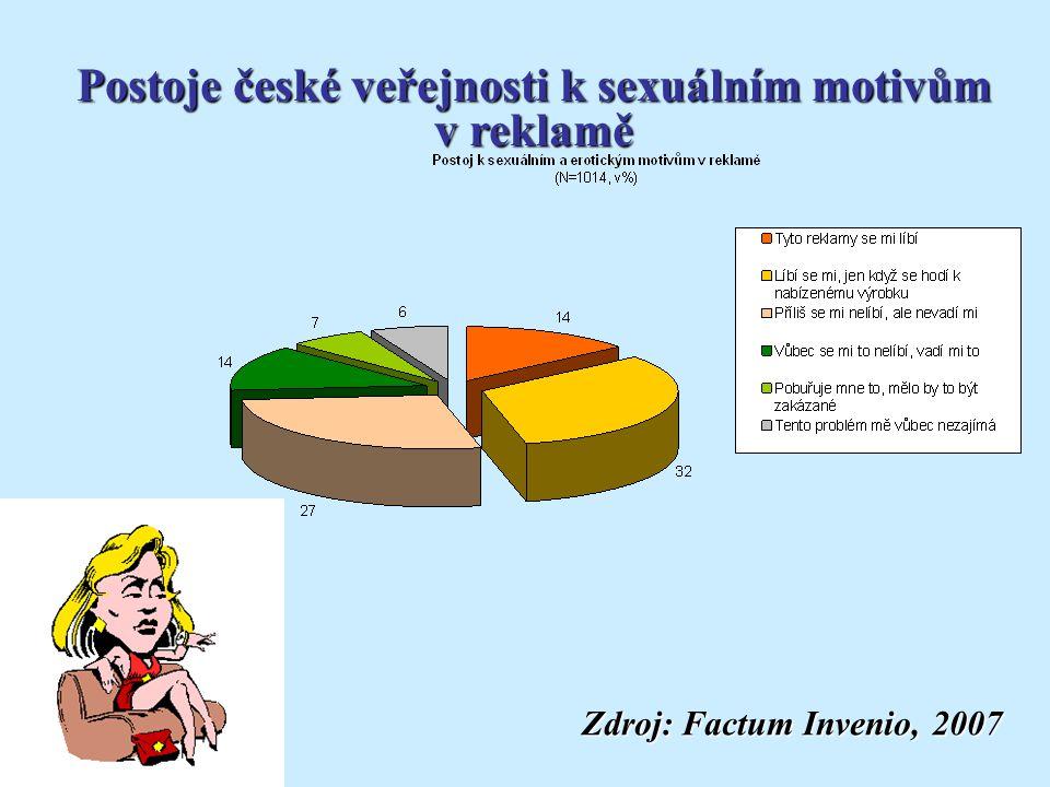 Postoje české veřejnosti k sexuálním motivům v reklamě