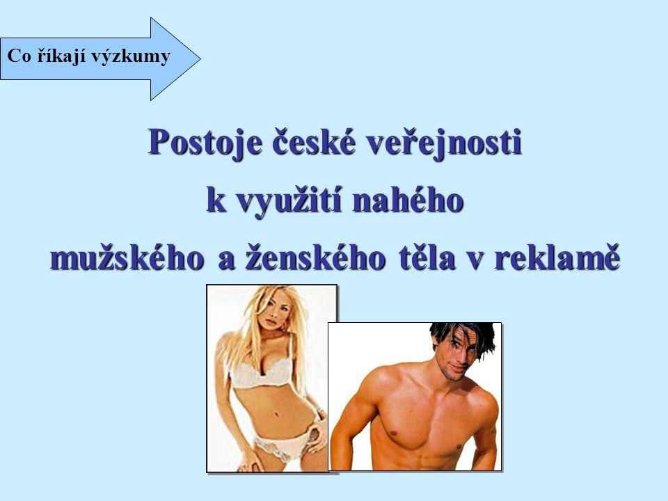 Postoje české veřejnosti mužského a ženského těla v reklamě