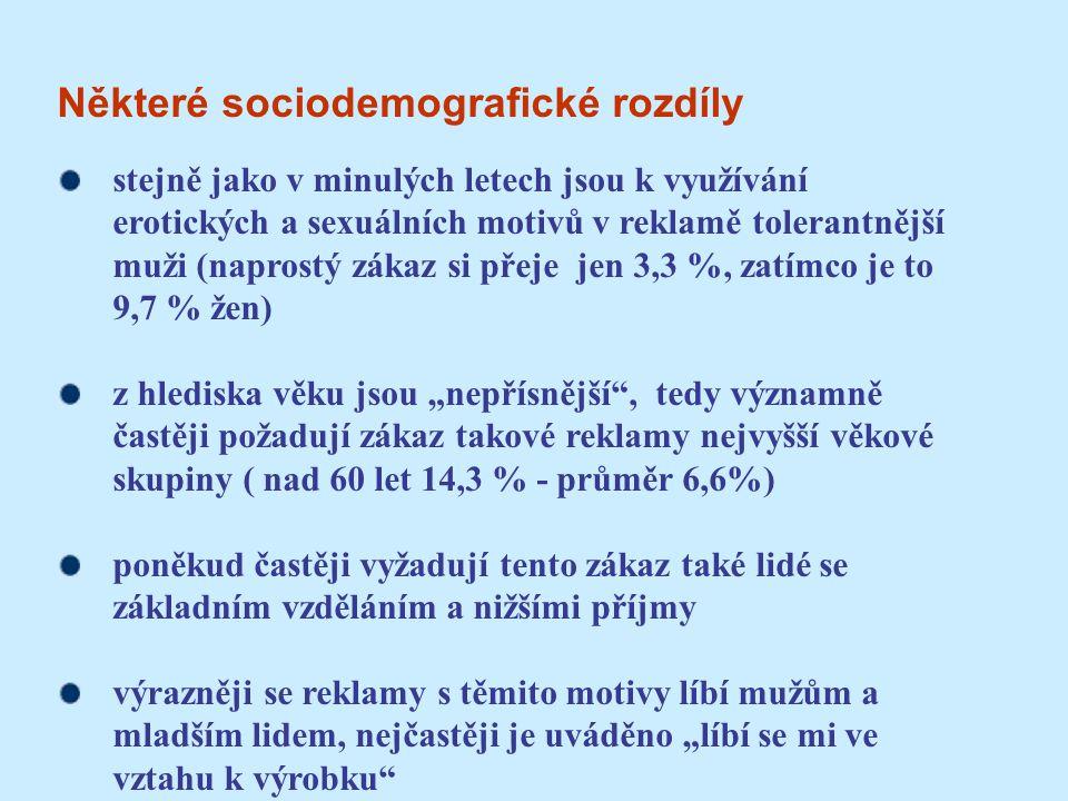Některé sociodemografické rozdíly