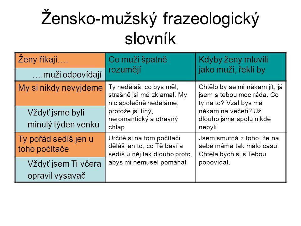Žensko-mužský frazeologický slovník
