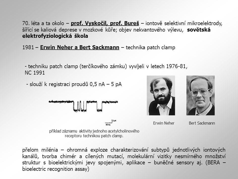 1981 – Erwin Neher a Bert Sackmann – technika patch clamp