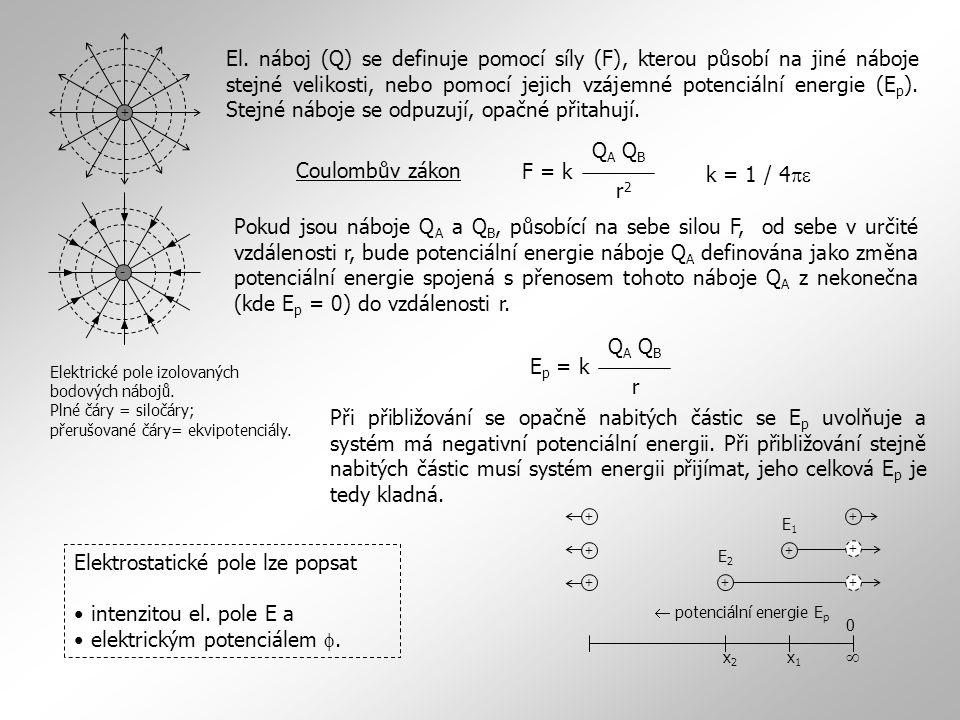 Elektrostatické pole lze popsat intenzitou el. pole E a