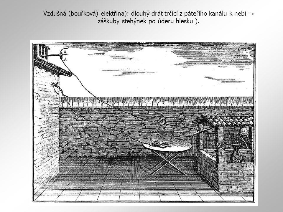 Vzdušná (bouřková) elektřina): dlouhý drát trčící z páteřího kanálu k nebi  záškuby stehýnek po úderu blesku ).