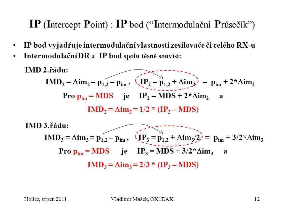 IP (Intercept Point) : IP bod ( Intermodulační Průsečík )