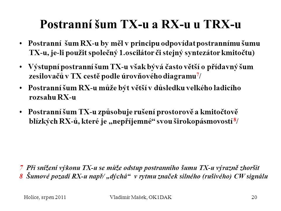Postranní šum TX-u a RX-u u TRX-u