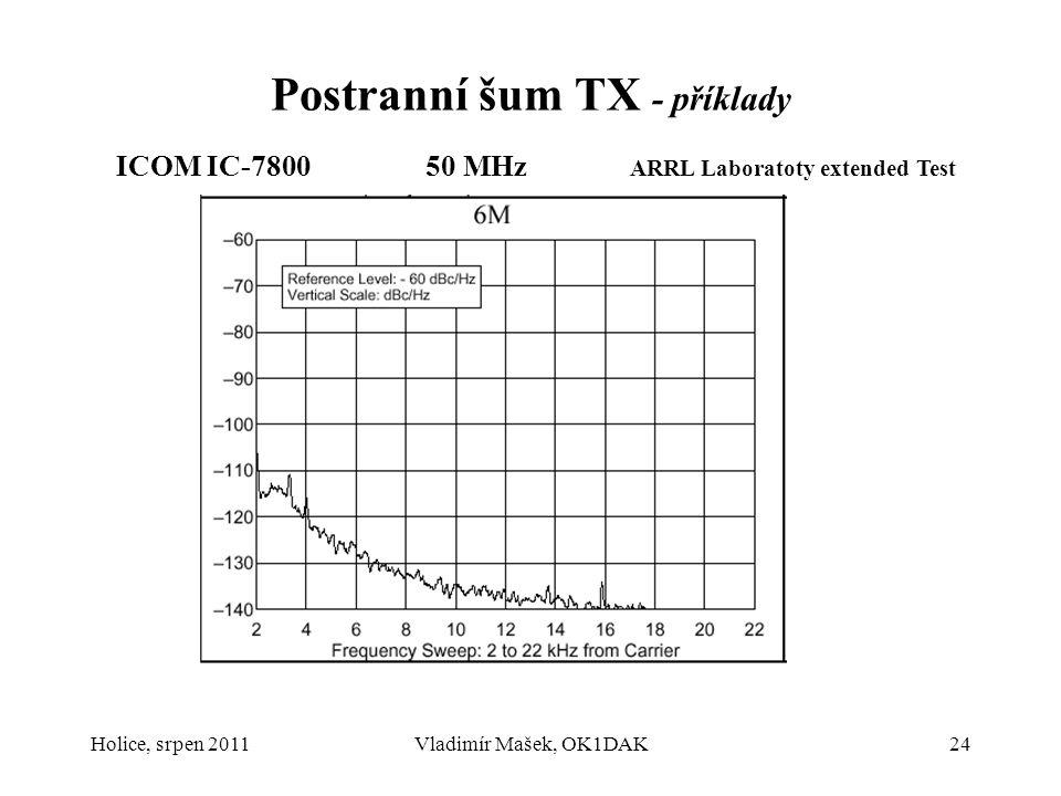 Postranní šum TX - příklady