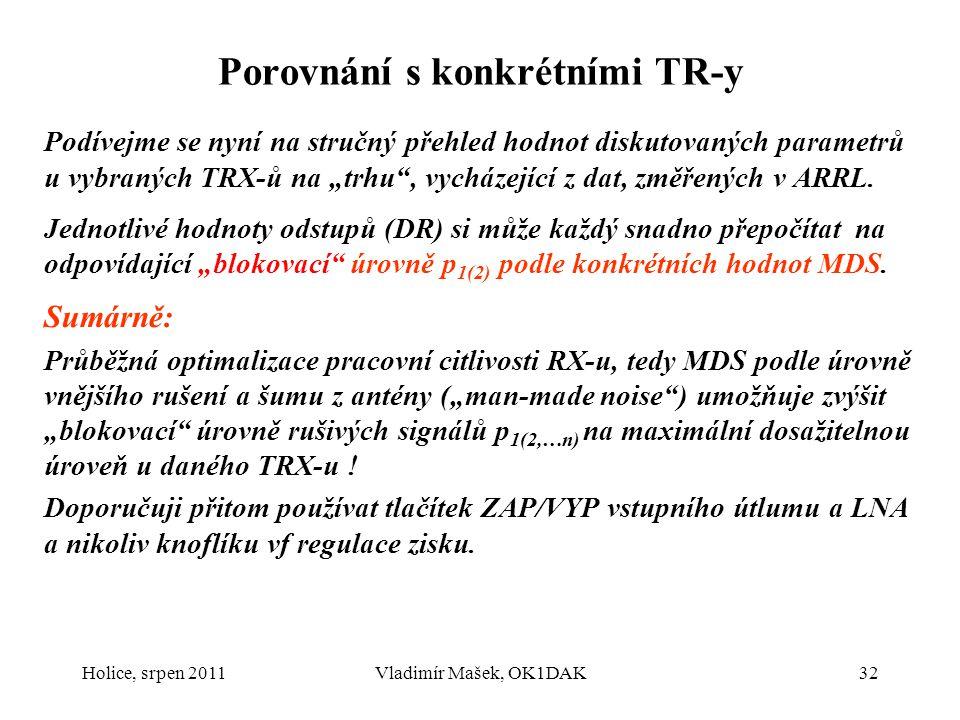 Porovnání s konkrétními TR-y