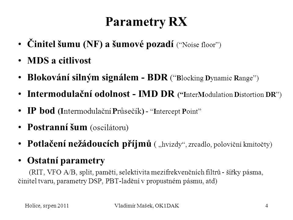 Parametry RX Činitel šumu (NF) a šumové pozadí ( Noise floor )