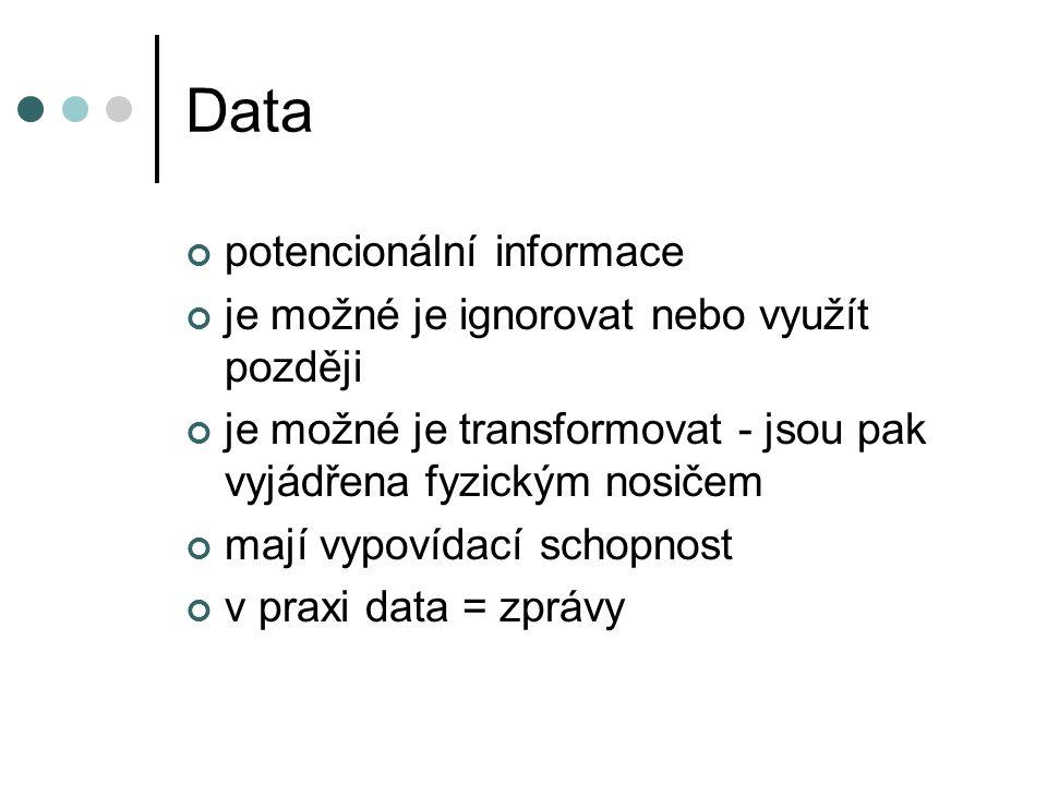 Data potencionální informace je možné je ignorovat nebo využít později