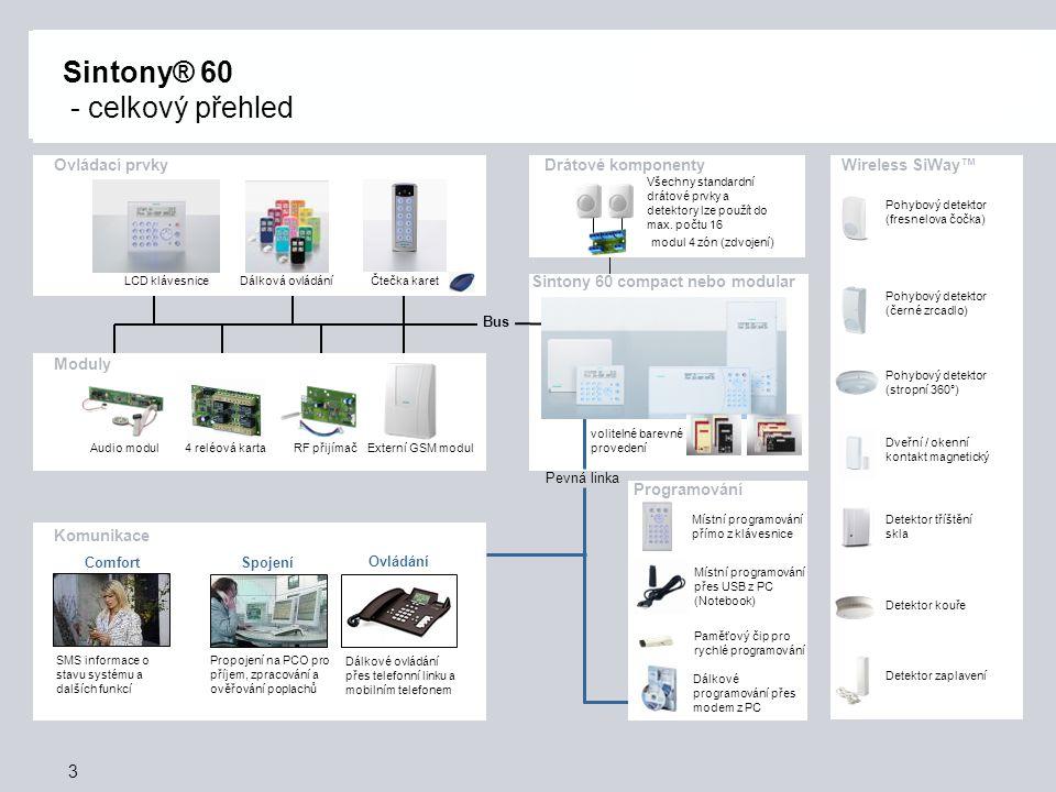 Sintony® 60 - celkový přehled