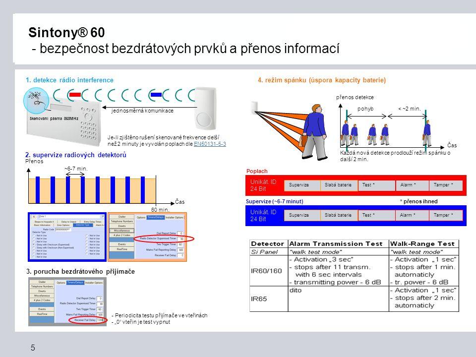 Sintony® 60 - bezpečnost bezdrátových prvků a přenos informací
