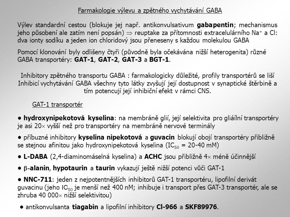Farmakologie výlevu a zpětného vychytávání GABA