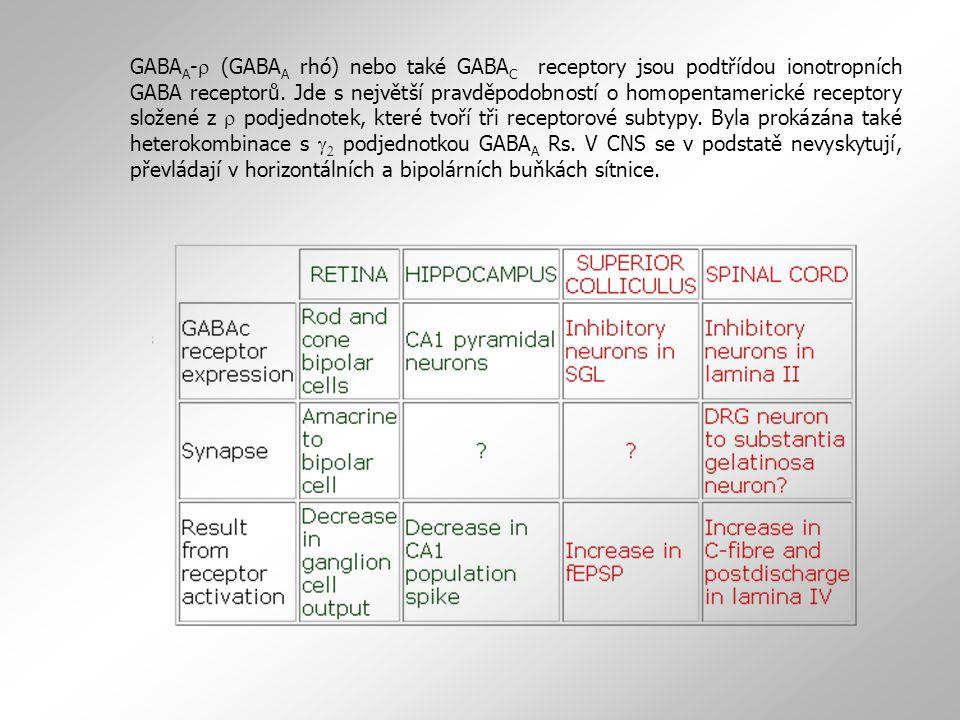 GABAA-r (GABAA rhó) nebo také GABAC receptory jsou podtřídou ionotropních GABA receptorů.