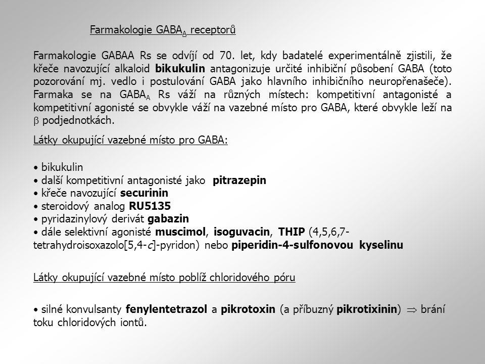 Farmakologie GABAA receptorů