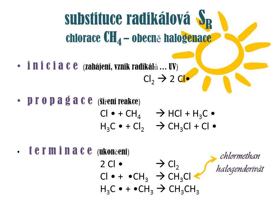 substituce radikálová SR chlorace CH4 – obecně halogenace