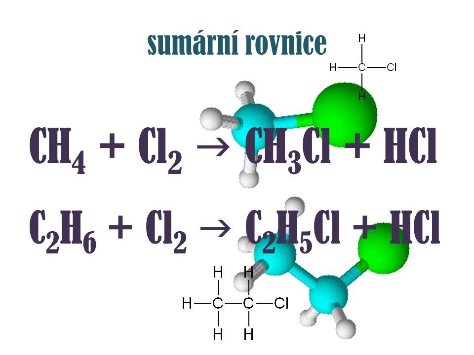 sumární rovnice CH4 + Cl2  CH3Cl + HCl C2H6 + Cl2  C2H5Cl + HCl
