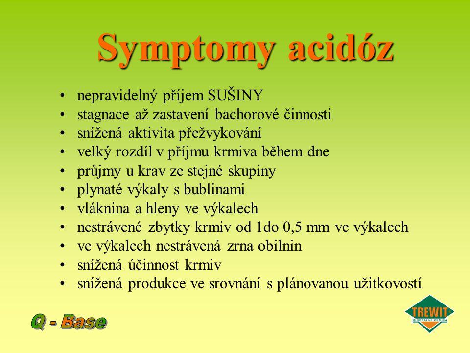 Symptomy acidóz Q - Base nepravidelný příjem SUŠINY