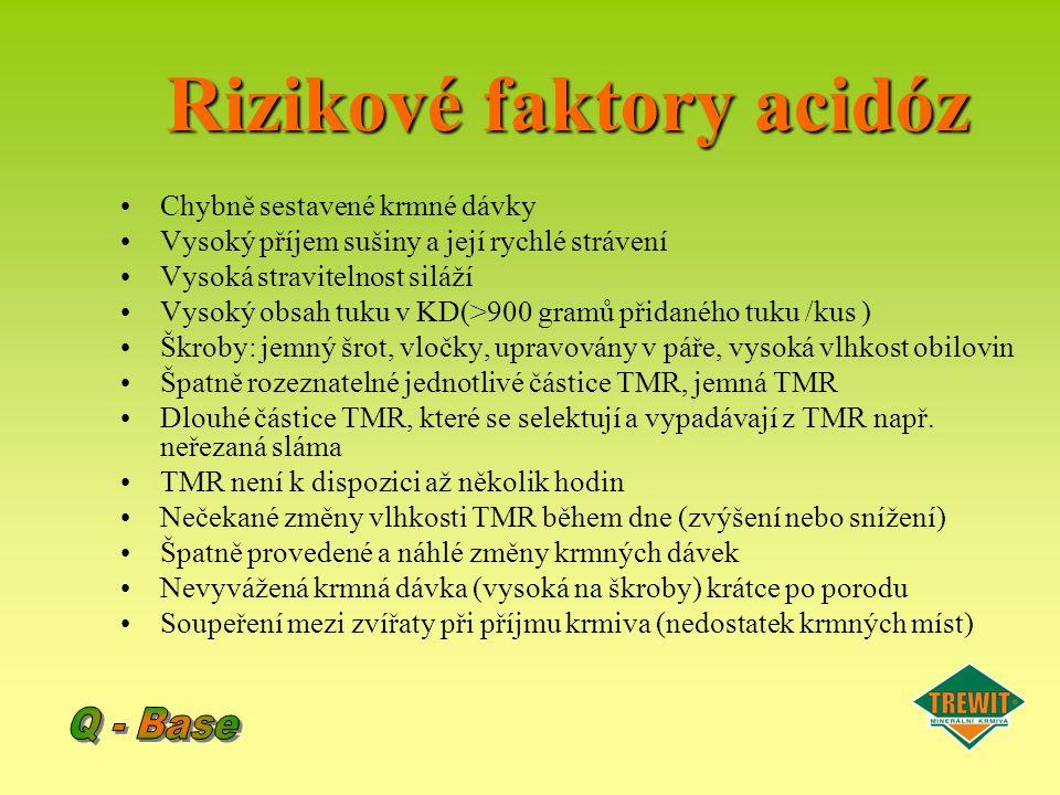Rizikové faktory acidóz