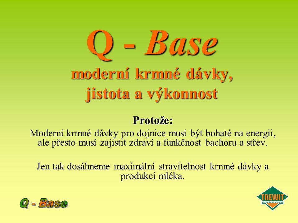 Q - Base moderní krmné dávky, jistota a výkonnost