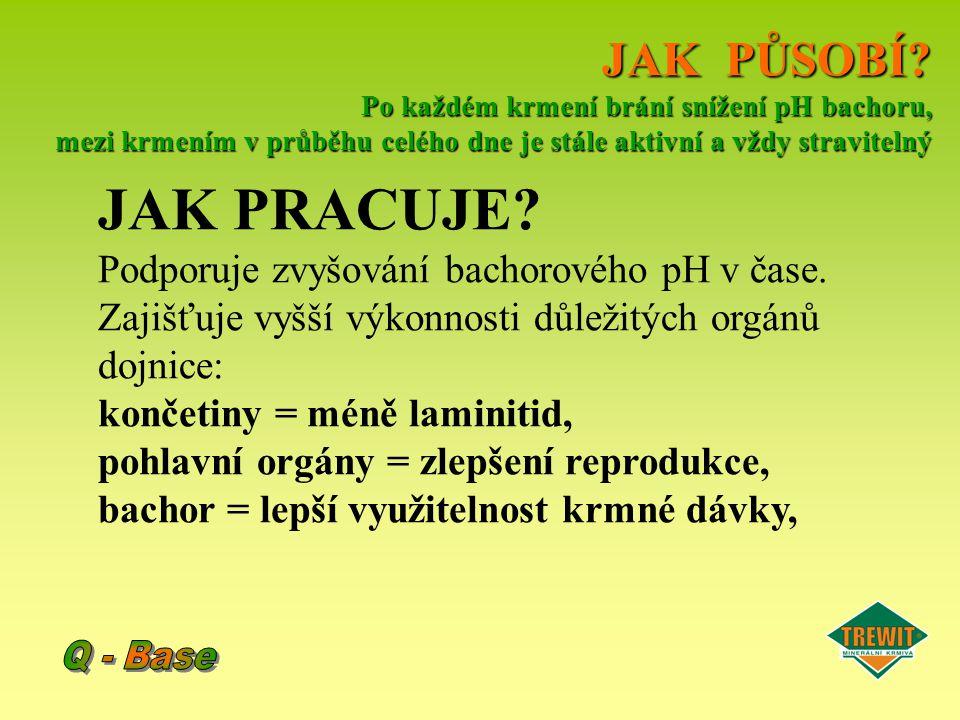 JAK PŮSOBÍ Po každém krmení brání snížení pH bachoru, mezi krmením v průběhu celého dne je stále aktivní a vždy stravitelný