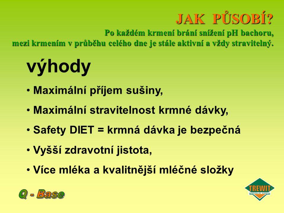 JAK PŮSOBÍ Po každém krmení brání snížení pH bachoru, mezi krmením v průběhu celého dne je stále aktivní a vždy stravitelný.