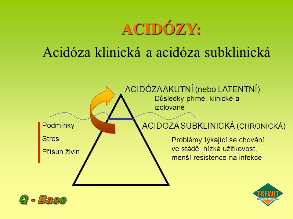 Acidóza klinická a acidóza subklinická