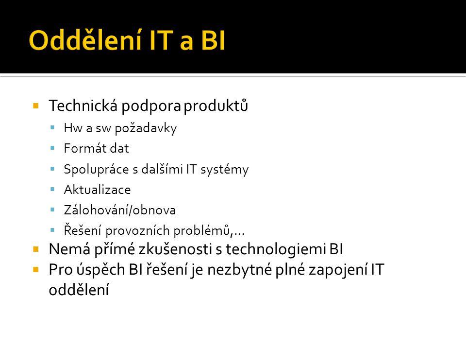 Oddělení IT a BI Technická podpora produktů