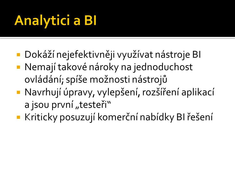 Analytici a BI Dokáží nejefektivněji využívat nástroje BI