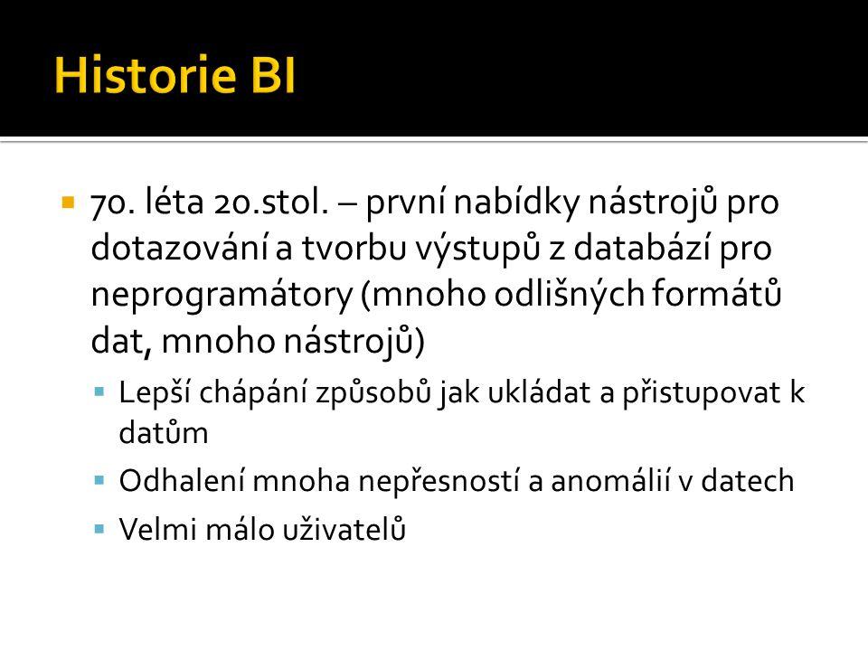 Historie BI