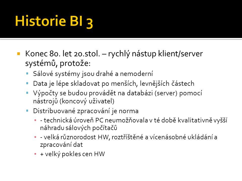 Historie BI 3 Konec 80. let 20.stol. – rychlý nástup klient/server systémů, protože: Sálové systémy jsou drahé a nemoderní.