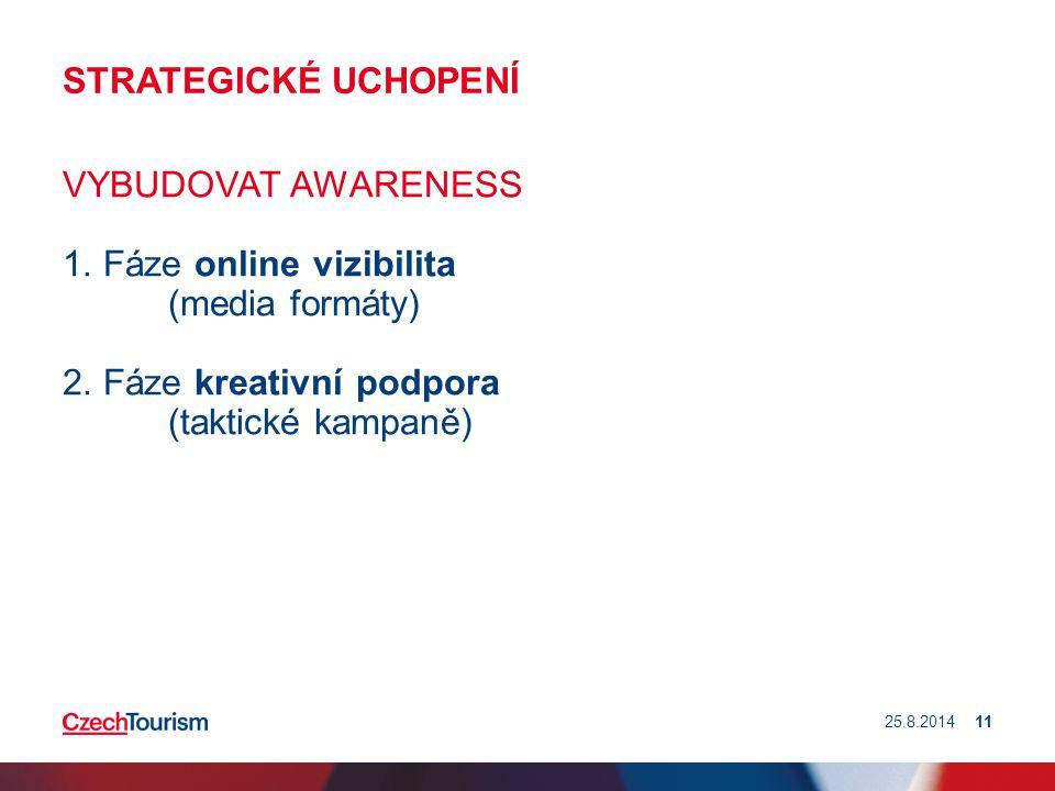 STRATEGICKÉ UCHOPENÍ VYBUDOVAT AWARENESS 1. Fáze online vizibilita (media formáty) 2. Fáze kreativní podpora (taktické kampaně)