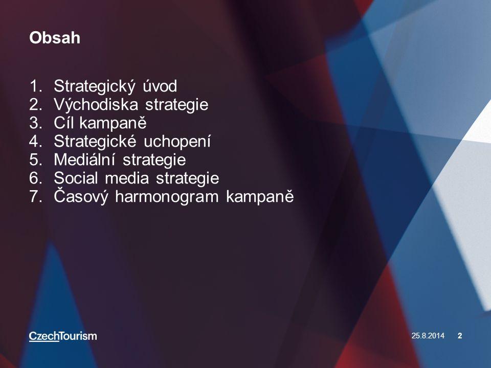 Social media strategie Časový harmonogram kampaně