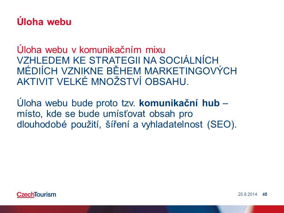 Úloha webu