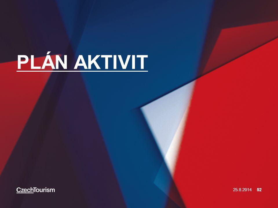 PLÁN AKTIVIT 6.4.2017