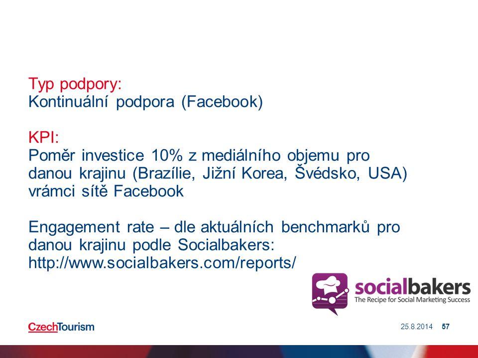 Typ podpory: Kontinuální podpora (Facebook) KPI: Poměr investice 10% z mediálního objemu pro danou krajinu (Brazílie, Jižní Korea, Švédsko, USA) vrámci sítě Facebook Engagement rate – dle aktuálních benchmarků pro danou krajinu podle Socialbakers: http://www.socialbakers.com/reports/