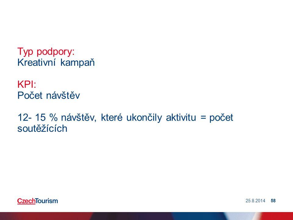 Typ podpory: Kreativní kampaň KPI: Počet návštěv 12- 15 % návštěv, které ukončily aktivitu = počet soutěžících