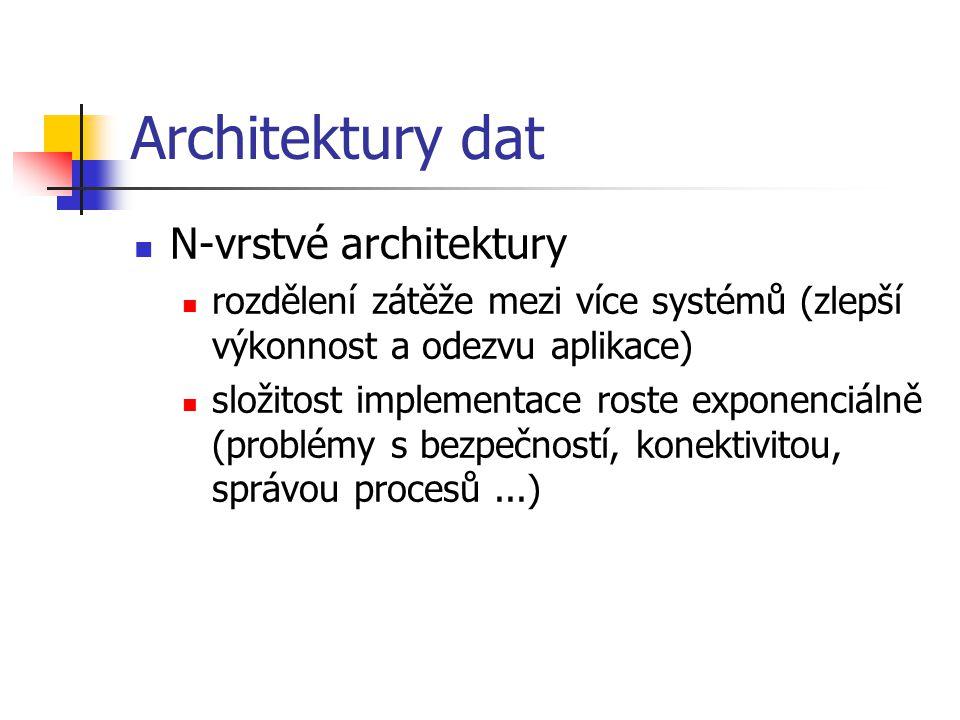 Architektury dat N-vrstvé architektury