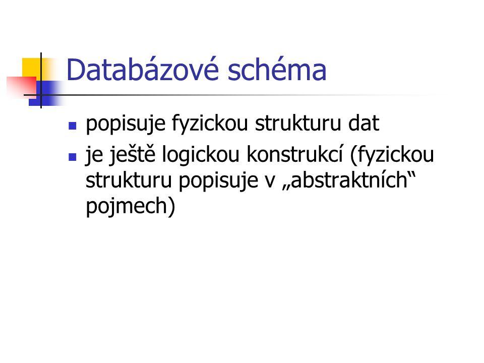 Databázové schéma popisuje fyzickou strukturu dat