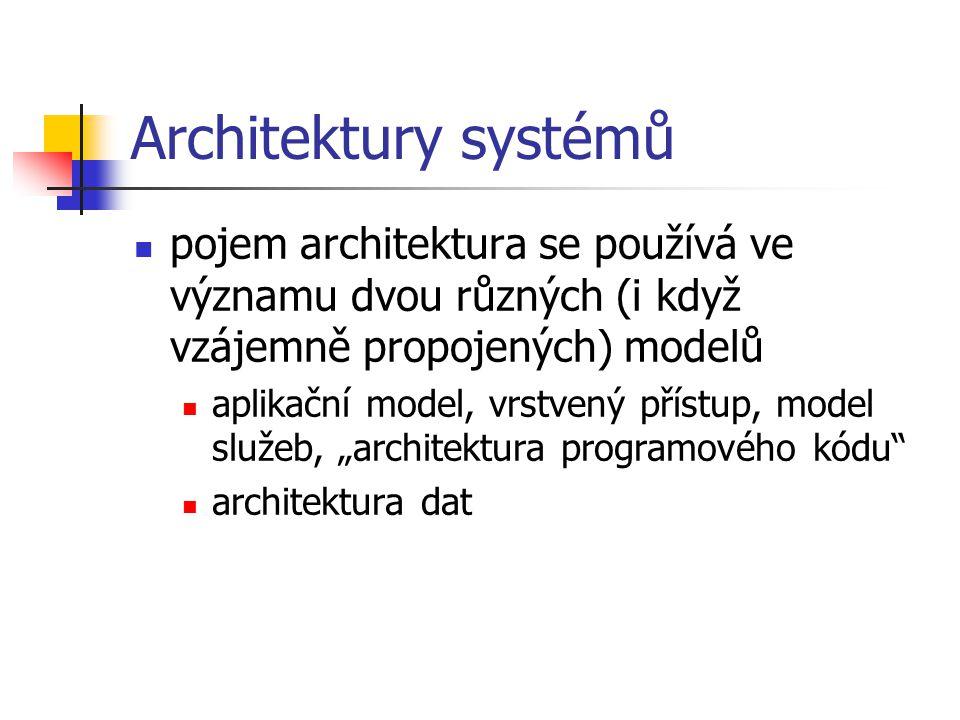 Architektury systémů pojem architektura se používá ve významu dvou různých (i když vzájemně propojených) modelů.