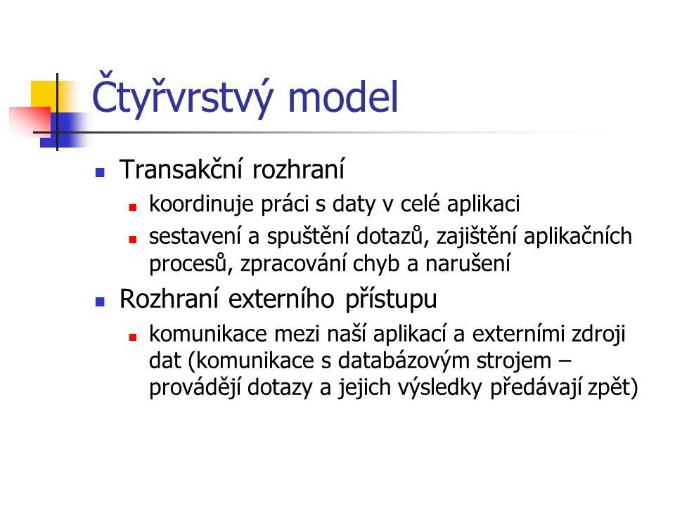 Čtyřvrstvý model Transakční rozhraní Rozhraní externího přístupu